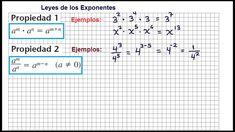 LEYES DE LOS EXPONENTES. Ejercicios - laws of exponents