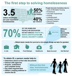 Getting an ID is one of the most important steps that helps homeless people get their lives back on track.  Infographic from the Center for Justice and Social Compassion.