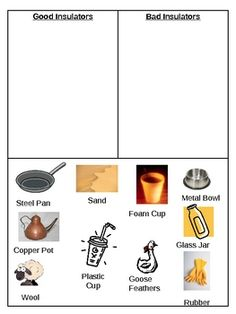 This is a cut and sort activity that I created in order to have my students determine which materials are/are not good insulators. They are to cut ...