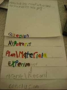 Flip Book for Science Inquiry. Good format 4 science fair report