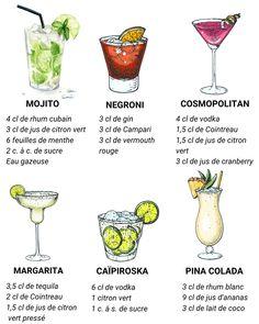 Pour ne jamais oublier la recette de son cocktail préféré.