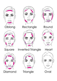 Contour and Highlight for Your Face Shape