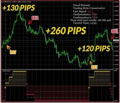 Forex Factory Forum Forex Trading Lifestyle Best Forex Trading