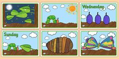 Story Sequencing to Support Teaching on The Very Hungry Caterpillar