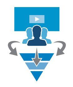 Tips For Developing a Successful Video Blog. Follow @mmmsocialmedia - Miller Media Management for more #blogging tips.
