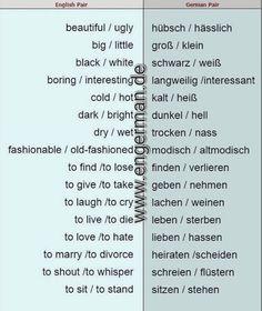 Study German, Learn German, German English, German Grammar, German Words, Learn English Words, German Language Learning, Language Study, Foreign Language