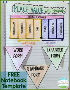 FREE Decimal Place Value Interactive Notebook Template and Ideas