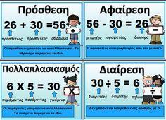 algebra - ΠΡΩΤΟ ΚΟΥΔΟΥΝΙ Greek Language, Kids Corner, Algebra, First Grade, Maths, Teaching, Education, Words, School