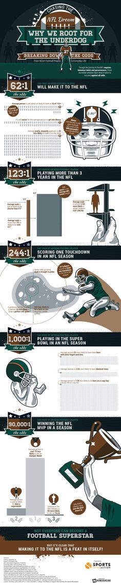 Betting tips 1x2 info graphics sports betting spread definition