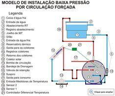 Reservatório Térmico Aquesol - Reservatório de Água Quente para