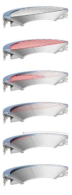 Concorso internazionale di idee per la copertura dell'Anfiteatro Romano Arena di Verona - 1° classificato, Verona, 2016 - gmp Architekten, schlaich bergermann partner