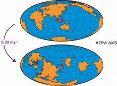 Geology IN: Planet Earth may have 'tilted' to keep its balance
