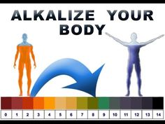 The 10 Secrets to Alkalizing the Body for Health and Wellness