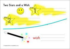 Two stars and a wish self/peer assessment