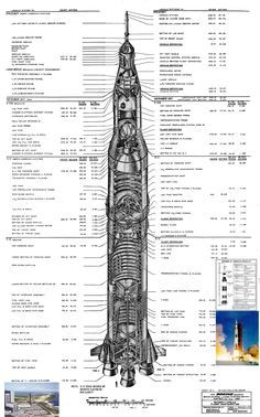 NASA Rocket Blueprints Saturn V Apollo Flight Configuration