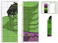 Segnalibro Marvel - Hulk (avengers)