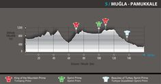 TUR 2015 - Stage 5 - Mugla - Pamukkale