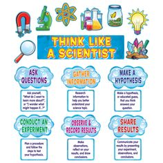 Teacher Created Ressourcen Think Like A Scientist Mini Bb Set. Teacher Created Resources Think Like a Scientist Mini Bulletin Board Multi Color Multi Color product Science Fair Projects, Science Experiments Kids, Science Lessons, Teaching Science, Science For Kids, Science Activities, Science Education, Science Ideas, Science Facts