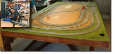 Track Layout Ideas for Your Model Train Lionel Trains Layout, Electric Train Sets, Model Training, Making A Model, Train Table, Standard Gauge, Model Train Layouts, Models, Classic Toys