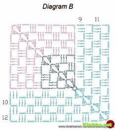 motif, square motif, granny square, free pattern , gift idea… – Art & Craft World Motifs Granny Square, Crochet Motifs, Crochet Blocks, Granny Square Crochet Pattern, Crochet Diagram, Crochet Stitches Patterns, Crochet Chart, Crochet Squares, Crochet Granny