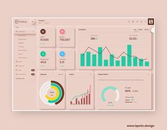Sofbox Admin Dashboard in Rose Gold UI Bar Chart, Web Design, Behance, Branding, Rose Gold, Profile, Gallery, Check, User Profile