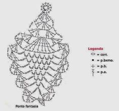 Pineapple crochet earring pattern, instructions are in portuguese but thank goodness for charts yay! Crochet Diy, Wire Crochet, Crochet Motifs, Crochet Diagram, Crochet Chart, Irish Crochet, Crochet Stitches, Crochet Patterns, Tutorial Crochet