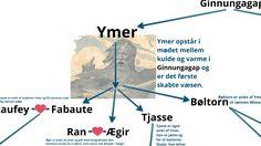 nordiske guder stamtræ