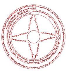 Amacı Yüksek mertebelere erişmek içindir. Rabbim izin verirse. Ayrıca mânevi olarakta yükselmek için yazılır ve taşınır. ortasına isim yazılır