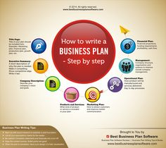 Nova development business plan writer