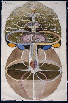 Hilma af Klint. 'Tree of Knowledge' 1913
