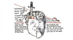 Left-brain/right-brain thinking is a myth. The truth about our divided brains is far more complex, extraordinary and important to grasp Psychology Online, Psychology University, Masters In Psychology, University O, Applied Psychology, Psychology Careers, Psychology Courses, Psychology Programs, Psychology Degree