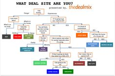 what deal site are you? from Lifehacker.