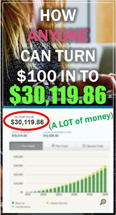 How to Open a Traditional IRA in Under 10 Minutes and Start Investing - Finance tips, saving money, budgeting planner Planning Budget, Financial Planning, Budget Plan, Money Tips, Money Saving Tips, Money Hacks, Traditional Ira, Investing Money, Stock Investing