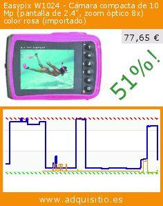 """Easypix W1024 - Cámara compacta de 10 Mp (pantalla de 2.4"""", zoom óptico 8x) color rosa (importado) (Cámara). Baja 51%! Precio actual 77,65 €, el precio anterior fue de 159,80 €. http://www.adquisitio.es/easypix/w1024-c%C3%A1mara-compacta-10"""