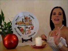 #rosisellapuglisi #nutrición #dieta #puglisi #mujer #nutricionista #caracas #venezuela