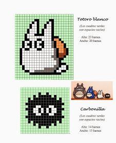 Totoro hama perler beads pattern - makes a good cross stitch pattern too Hama Beads Design, Hama Beads Patterns, Beading Patterns, Totoro, Beaded Cross Stitch, Cross Stitch Embroidery, Cross Stitch Patterns, Perler Bead Art, Perler Beads