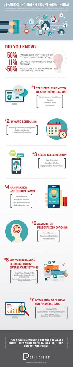 7 Features of a Market-Driven Patient Portal Infographic | Repinned by @keilonegordon