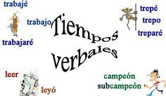 El blog de la seño Mª José Estepa - Clase de 4º del Colegio Solano - Curso 2012/2013: LOS TIEMPOS VERBALES: PRESENTE, PASADO Y FUTURO.