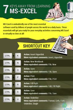 #DexLab is pleased to help you make the most of your time by presenting seven shortcut keys that will guide your way to productivity nirvana. These shortcuts for common tasks will also help alleviate the pain of finding your way through all the menus and sub-menus.