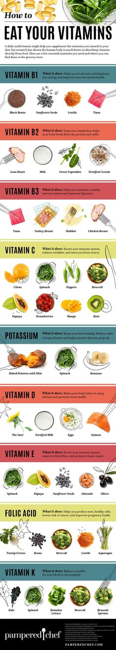 Are you getting your vitamin D? How about E? Know what foods you can eat to be sure you're getting all your essential vitamins with this infographic. Like my Facebook page for even more recipe ideas: www.facebook.com/jennifermentingspamperedchefpage More
