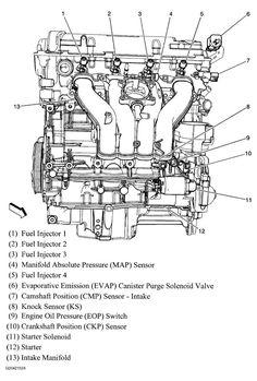 Jaguar Xf Engine Bay Diagram