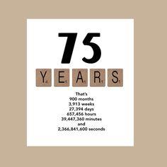 75th Birthday Card Milestone The Big 75 1943