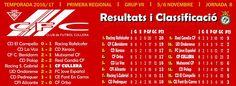 JORNADA 8 RACING SAN GABRIEL 2-1 CF CULLERA
