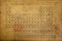 Periodic table of the elements painting periodic table of the periodic table of the elements vintage chart on worn stained distressed canvas urtaz Gallery