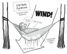 How to Stay Warm in Cold Weather Hammock Camping