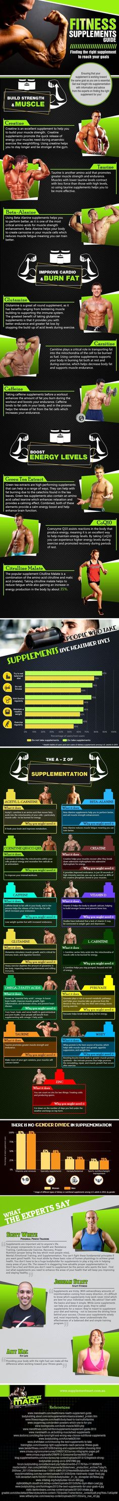 The Ultimate Fitness Supplements Guide [Infographic] - http://lifeofmen.com/ultimate-fitness-supplements-guide-infographic/