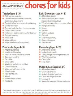 Printable: Age Appropriate Chores for Kids