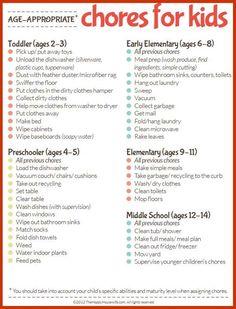 Printable: Age Appropriate Chores for Kids @Juli Leonard Hall and @Alma Hall Hahn