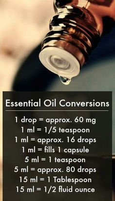 Essential oil conversion table