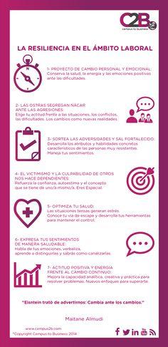 La resiliencia en el ámbito laboral #infografia #resiliencia #bienestar  Ideas Desarrollo Personal para www.masymejor.com